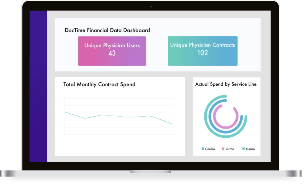 Mock-up of DocTime's Financial Data dashboard on a laptop